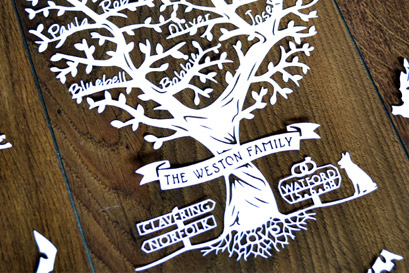 Family tree keepsake gift