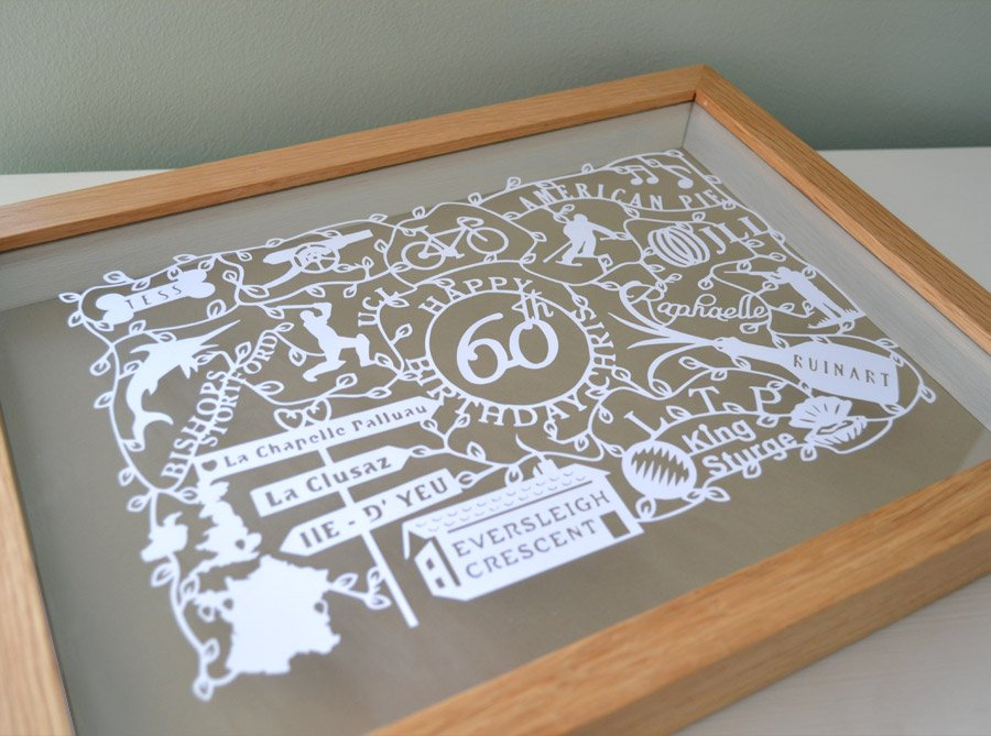 60th, 40th, 30th memory keepsake